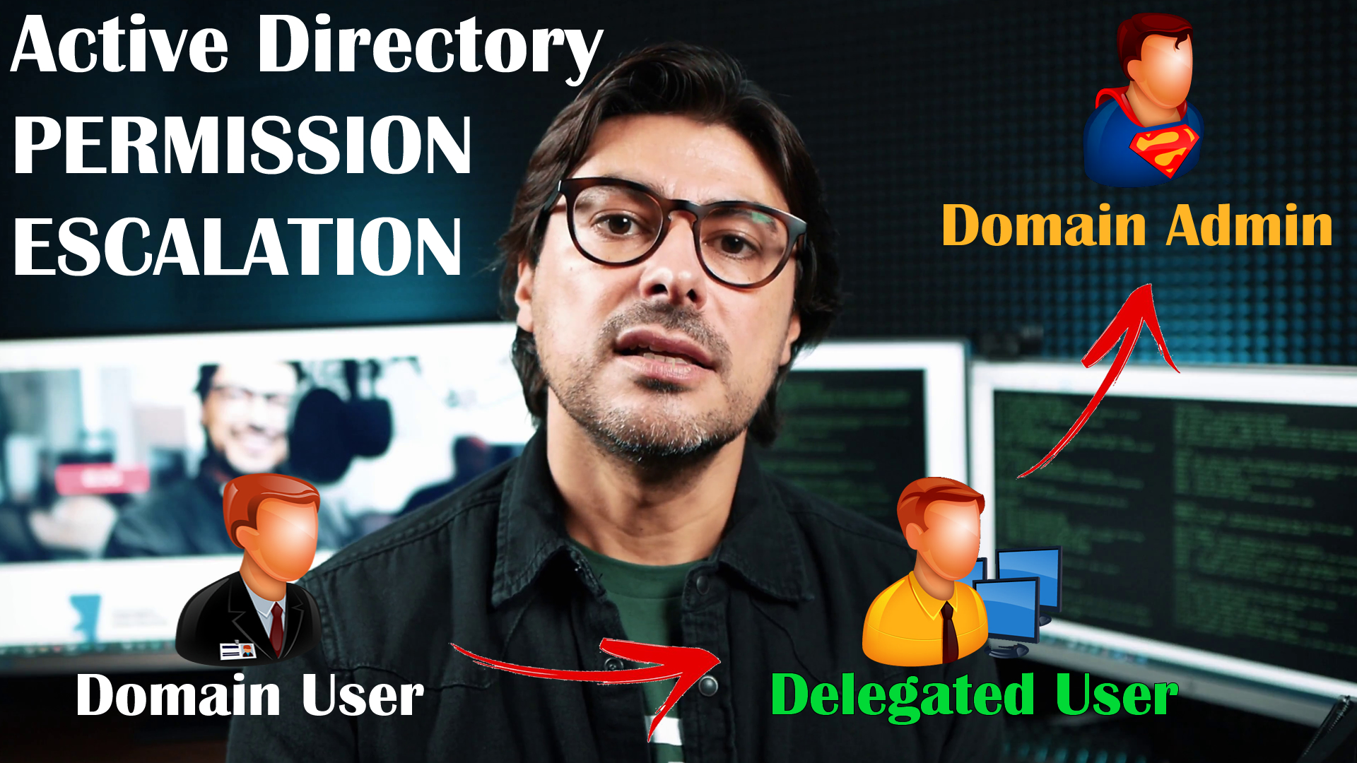 Active Directory Permission Escalation